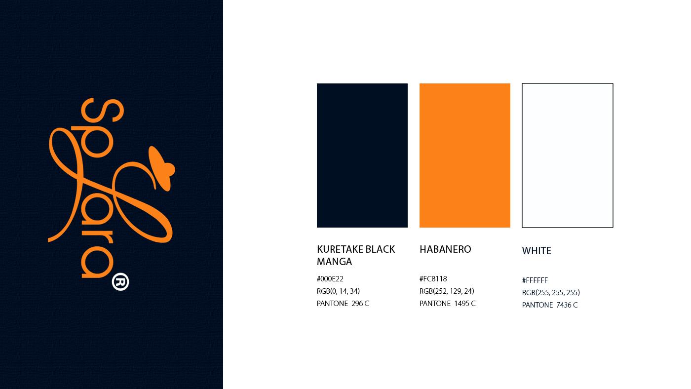 Splara Brand Project Board 5