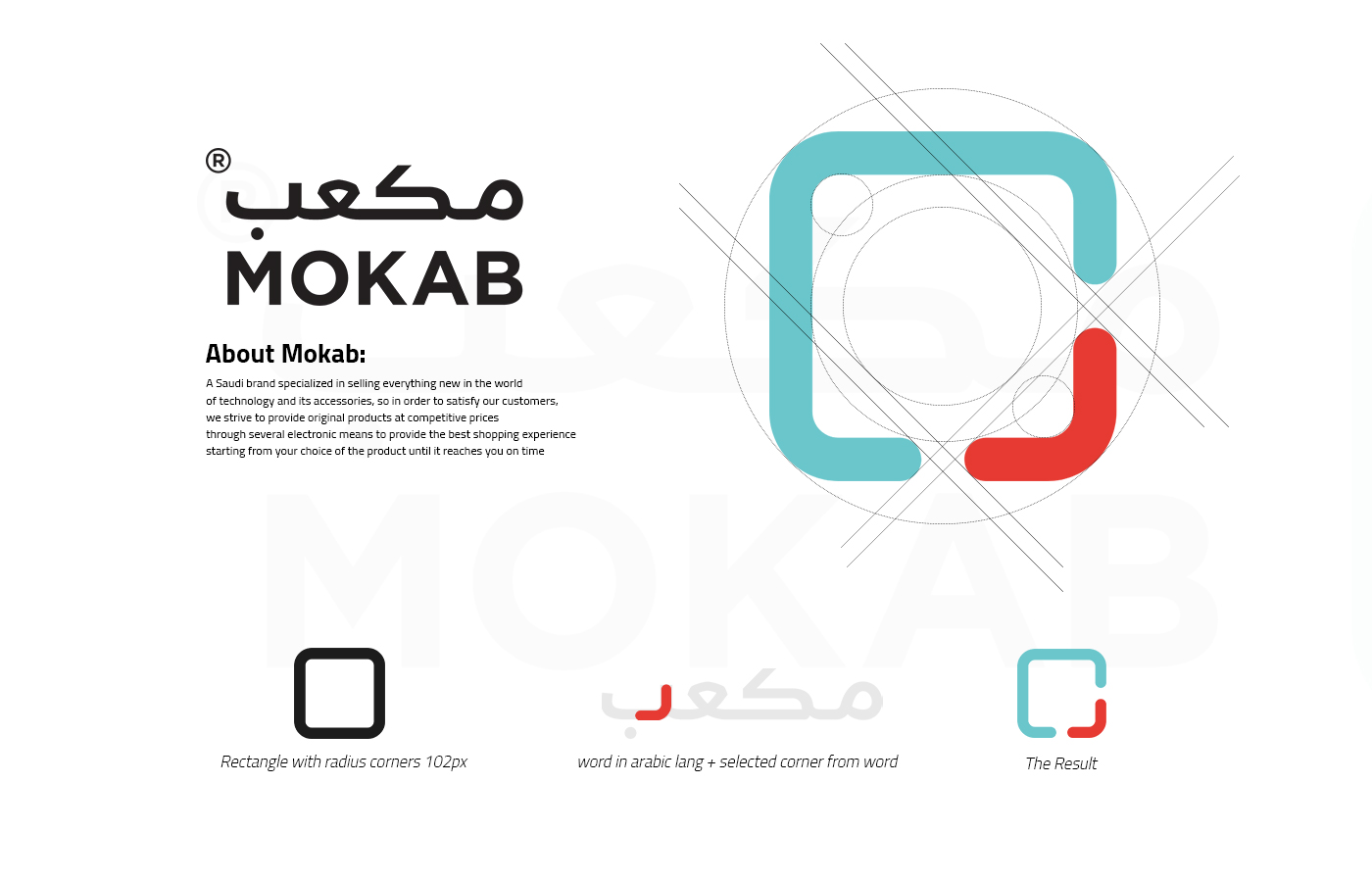 Behance Project Pages